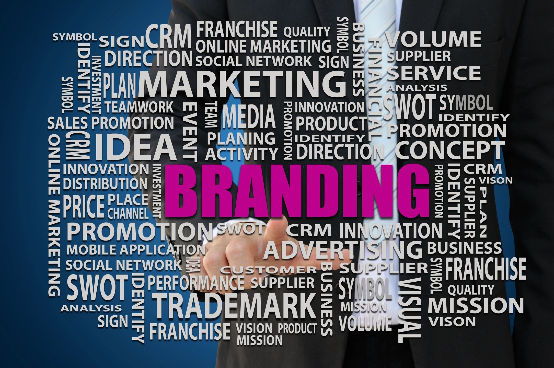 Branding Picture